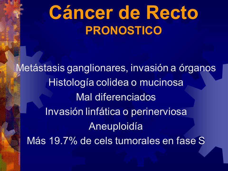 Cáncer de Recto PRONOSTICO Metástasis ganglionares, invasión a órganos Histología colidea o mucinosa Mal diferenciados Invasión linfática o perinervio