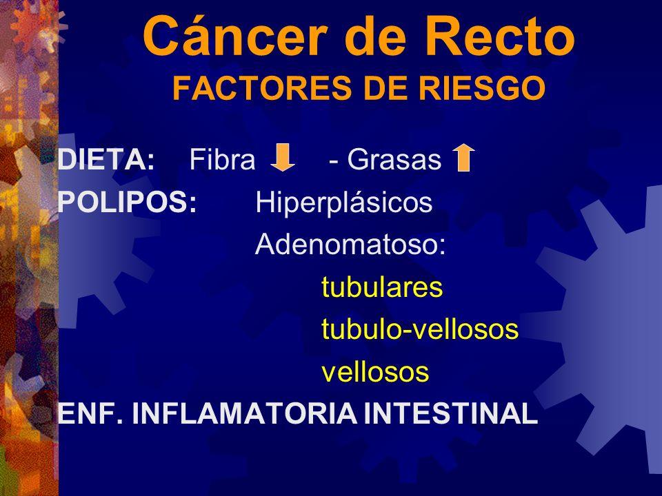 Cáncer de Recto FACTORES DE RIESGO DIETA: Fibra - Grasas POLIPOS:Hiperplásicos Adenomatoso: tubulares tubulo-vellosos vellosos ENF. INFLAMATORIA INTES
