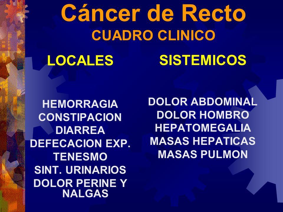 Cáncer de Recto CUADRO CLINICO LOCALES HEMORRAGIA CONSTIPACION DIARREA DEFECACION EXP. TENESMO SINT. URINARIOS DOLOR PERINE Y NALGAS SISTEMICOS DOLOR