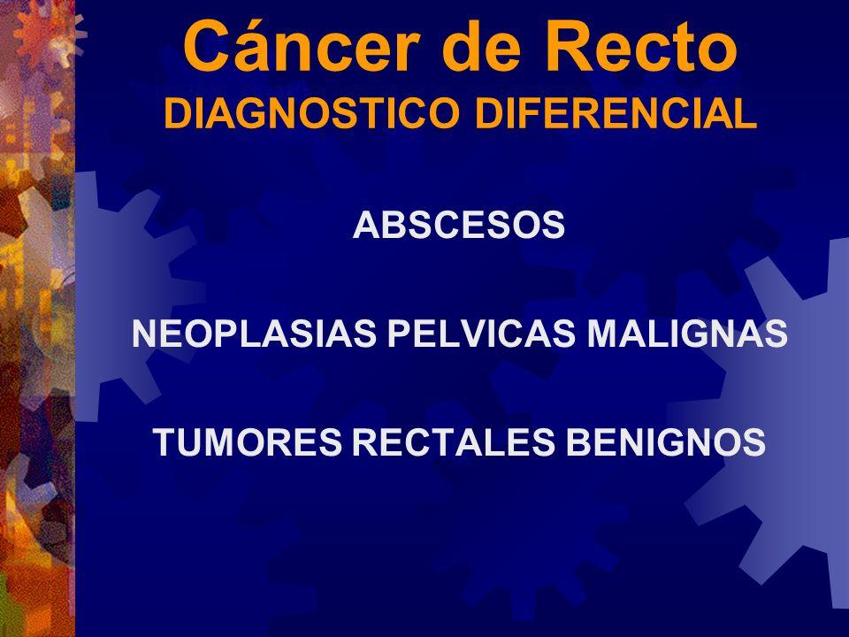 Cáncer de Recto DIAGNOSTICO DIFERENCIAL ABSCESOS NEOPLASIAS PELVICAS MALIGNAS TUMORES RECTALES BENIGNOS