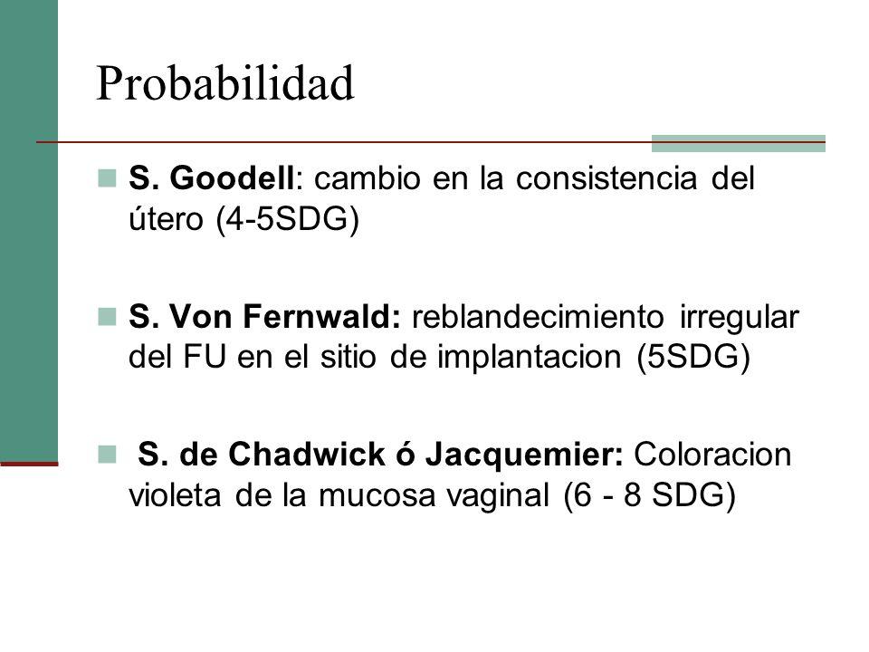 Probabilidad S. Goodell: cambio en la consistencia del útero (4-5SDG) S. Von Fernwald: reblandecimiento irregular del FU en el sitio de implantacion (