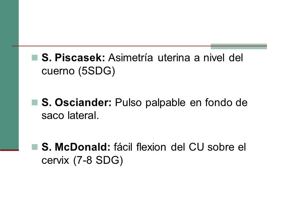 S. Piscasek: Asimetría uterina a nivel del cuerno (5SDG) S. Osciander: Pulso palpable en fondo de saco lateral. S. McDonald: fácil flexion del CU sobr