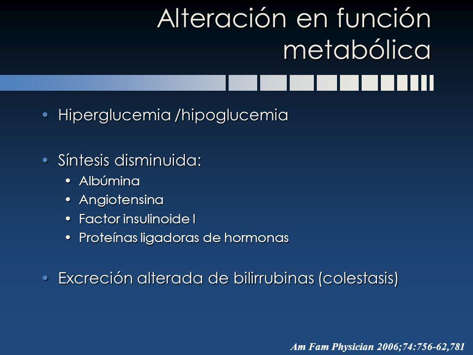 Alteración en función metabólica Hiperglucemia /hipoglucemiaHiperglucemia /hipoglucemia Síntesis disminuida:Síntesis disminuida: AlbúminaAlbúmina Angi