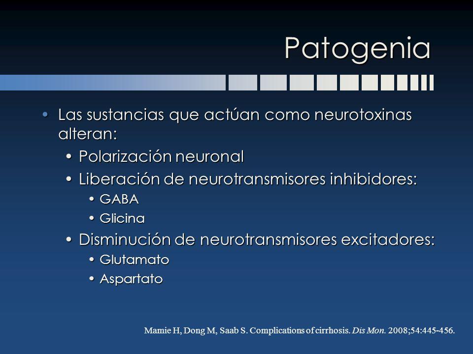 Patogenia Las sustancias que actúan como neurotoxinas alteran:Las sustancias que actúan como neurotoxinas alteran: Polarización neuronalPolarización n