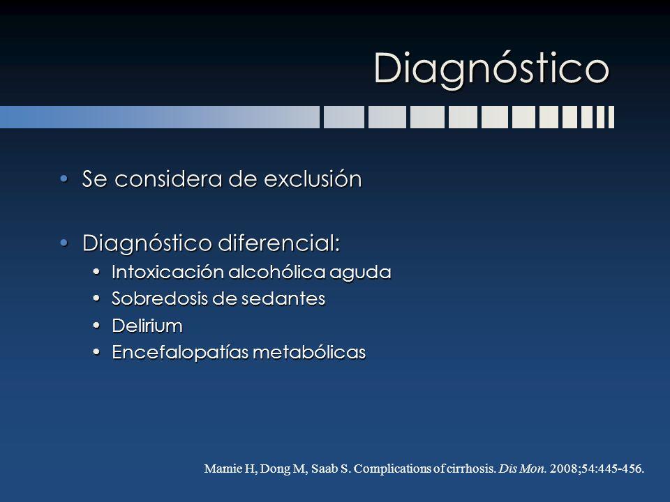 Diagnóstico Se considera de exclusiónSe considera de exclusión Diagnóstico diferencial:Diagnóstico diferencial: Intoxicación alcohólica agudaIntoxicac