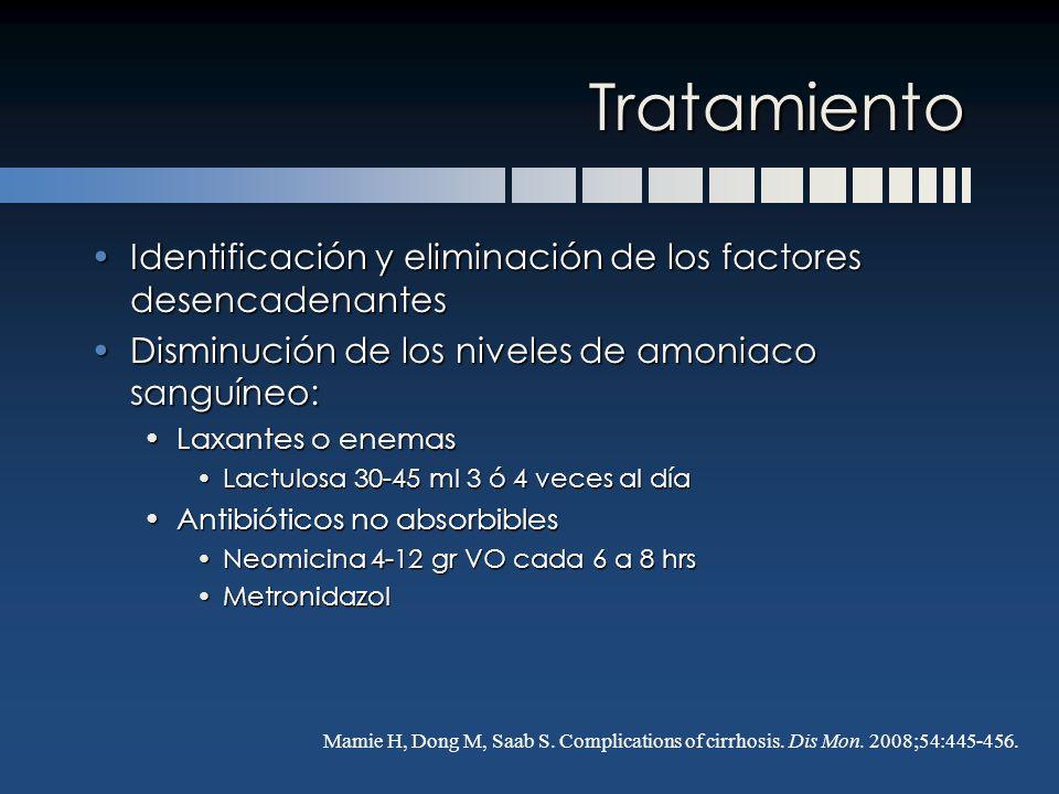 Tratamiento Identificación y eliminación de los factores desencadenantesIdentificación y eliminación de los factores desencadenantes Disminución de lo