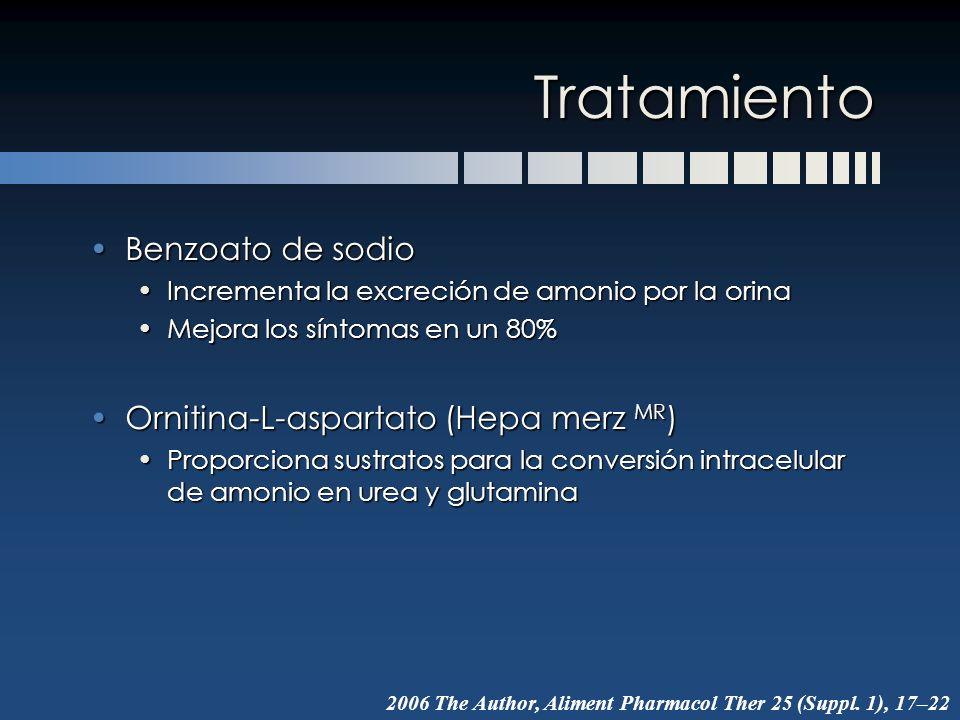 Tratamiento Benzoato de sodioBenzoato de sodio Incrementa la excreción de amonio por la orinaIncrementa la excreción de amonio por la orina Mejora los