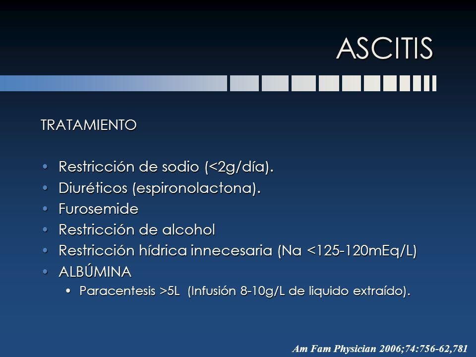 TRATAMIENTO Restricción de sodio (<2g/día).Restricción de sodio (<2g/día). Diuréticos (espironolactona).Diuréticos (espironolactona). FurosemideFurose