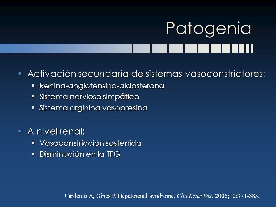 Patogenia Activación secundaria de sistemas vasoconstrictores:Activación secundaria de sistemas vasoconstrictores: Renina-angiotensina-aldosteronaReni
