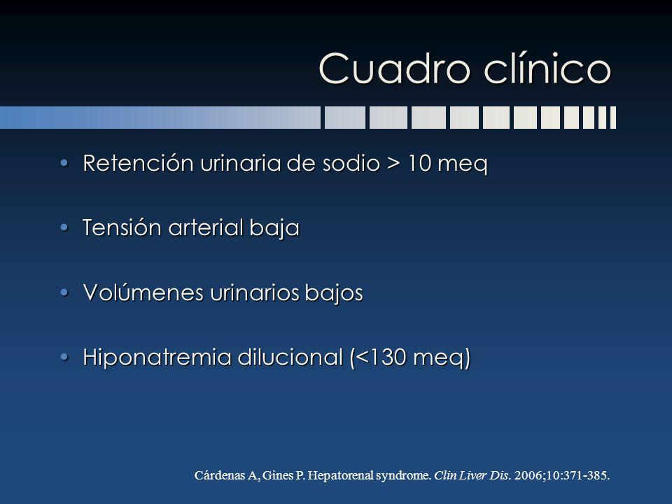 Cuadro clínico Retención urinaria de sodio > 10 meqRetención urinaria de sodio > 10 meq Tensión arterial bajaTensión arterial baja Volúmenes urinarios