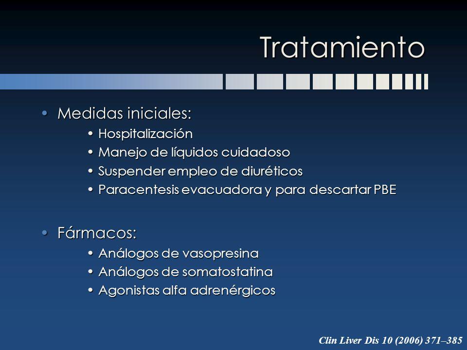 Tratamiento Medidas iniciales:Medidas iniciales: HospitalizaciónHospitalización Manejo de líquidos cuidadosoManejo de líquidos cuidadoso Suspender emp