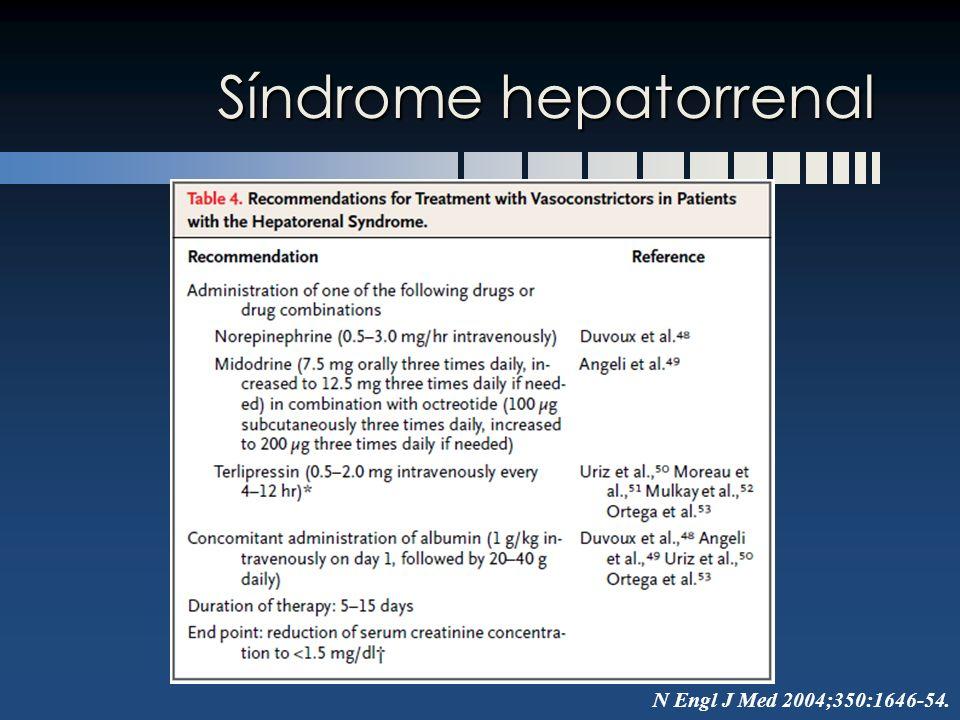Síndrome hepatorrenal N Engl J Med 2004;350:1646-54.