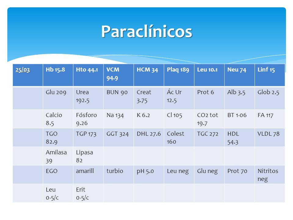 Paraclínicos 25/03Hb 15.8Hto 44.1VCM 94.9 HCM 34Plaq 189Leu 10.1Neu 74Linf 15 Glu 209Urea 192.5 BUN 90Creat 3.75 Ác Ur 12.5 Prot 6Alb 3.5Glob 2.5 Calc