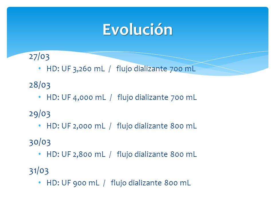 Evolución 27/03 HD: UF 3,260 mL / flujo dializante 700 mL 28/03 HD: UF 4,000 mL / flujo dializante 700 mL 29/03 HD: UF 2,000 mL / flujo dializante 800