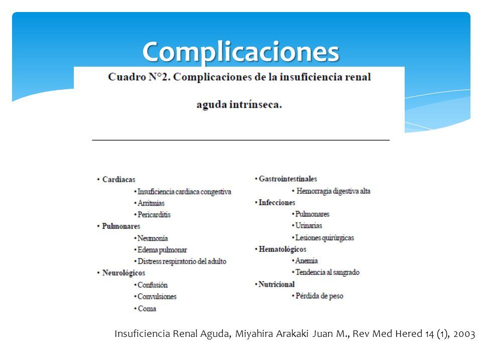 Complicaciones Insuficiencia Renal Aguda, Miyahira Arakaki Juan M., Rev Med Hered 14 (1), 2003