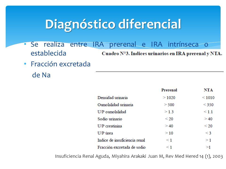 Diagnóstico diferencial Se realiza entre IRA prerenal e IRA intrínseca o establecida Fracción excretada de Na Insuficiencia Renal Aguda, Miyahira Arak