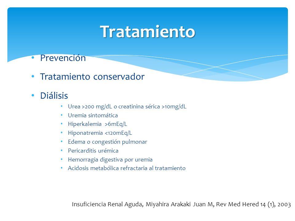 Tratamiento Prevención Tratamiento conservador Diálisis Urea >200 mg/dL o creatinina sérica >10mg/dL Uremia sintomática Hiperkalemia >6mEq/L Hiponatre