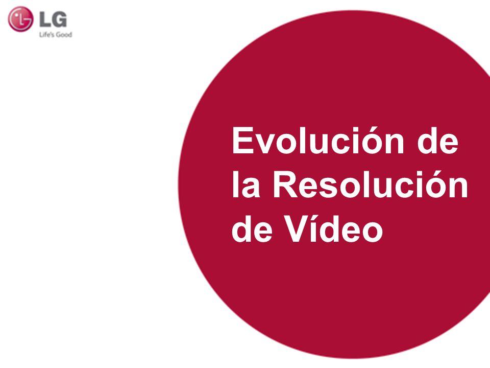 Evolución de la Resolución de Vídeo