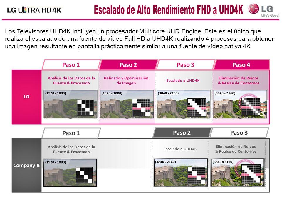 Los Televisores UHD4K incluyen un procesador Multicore UHD Engine. Este es el único que realiza el escalado de una fuente de vídeo Full HD a UHD4K rea