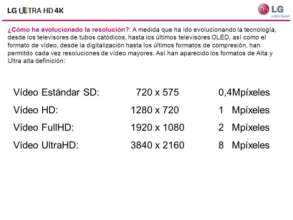 ¿Qué es UHD4K?: UHD4K es un nuevo estándar de Vídeo que mejora en 4 veces la resolución de los actuales FULL HD.