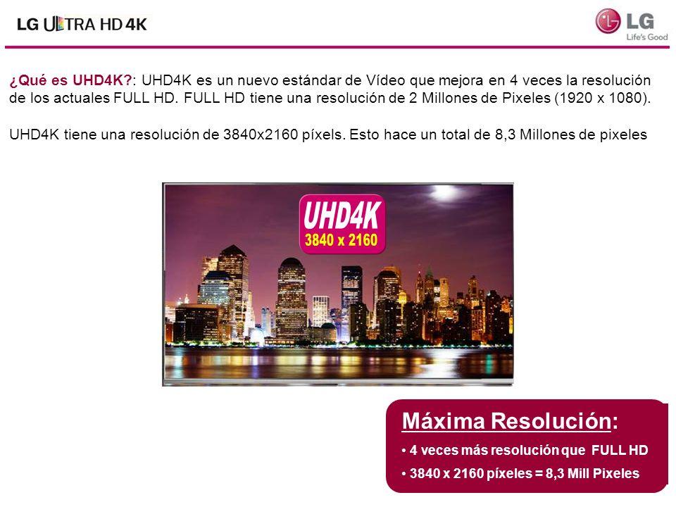 Máxima Definición: Si tomamos un televisor FULL HD (con 2 Millones de Píxeles), y cada píxel lo dividimos en 4 nuevos píxeles independientes, obtendremos un televisor ULTRA HIGH DEFINITION UHD 4K de 8,3 Millones de Píxeles, (3840x2160).
