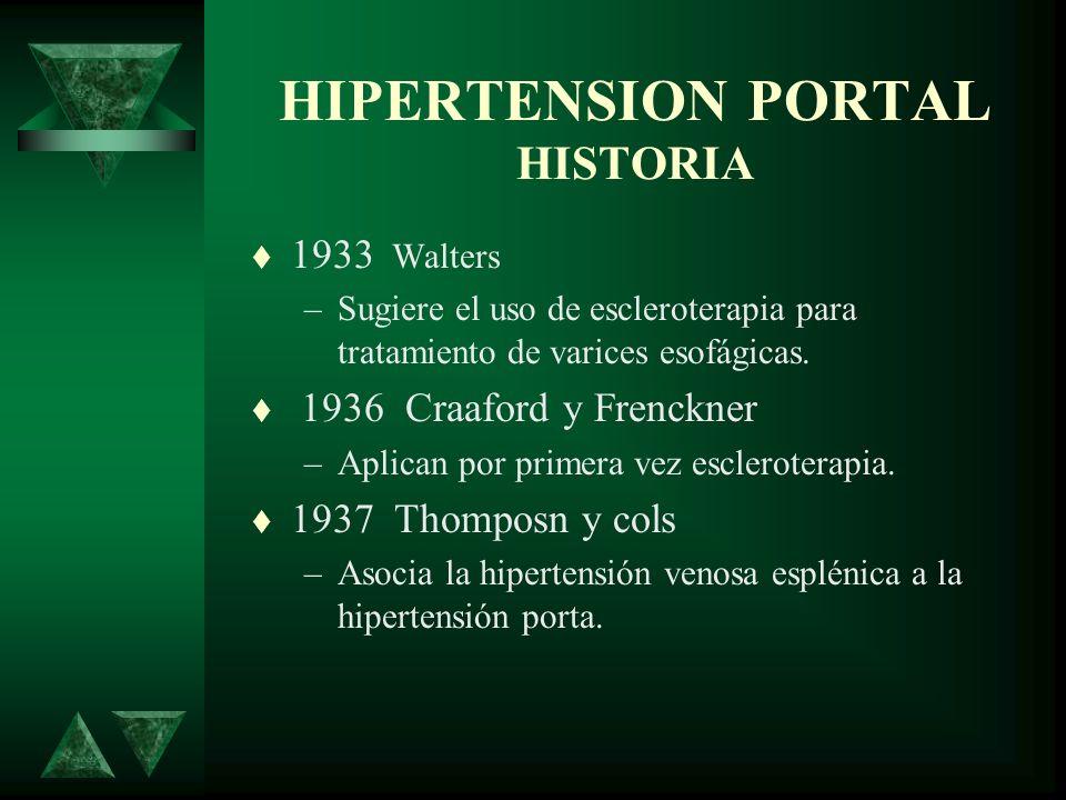 HIPERTENSION PORTAL HISTORIA 1933 Walters –Sugiere el uso de escleroterapia para tratamiento de varices esofágicas. 1936 Craaford y Frenckner –Aplican