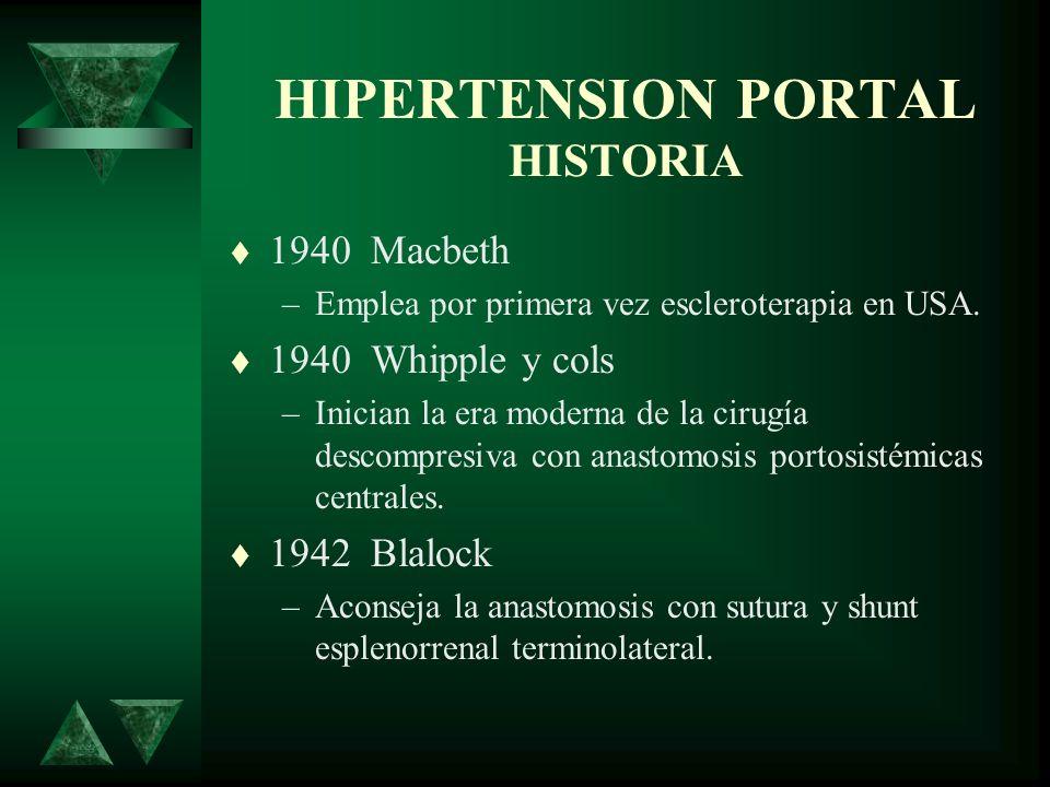 HIPERTENSION PORTAL HISTORIA 1940 Macbeth –Emplea por primera vez escleroterapia en USA. 1940 Whipple y cols –Inician la era moderna de la cirugía des