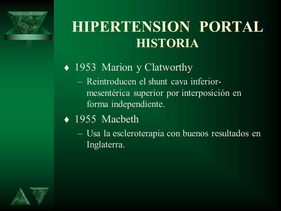 HIPERTENSION PORTAL HISTORIA 1953 Marion y Clatworthy –Reintroducen el shunt cava inferior- mesentérica superior por interposición en forma independie