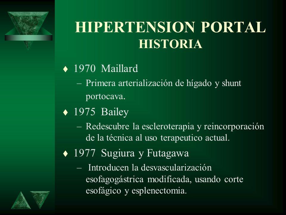 HIPERTENSION PORTAL HISTORIA 1970 Maillard –Primera arterialización de hígado y shunt portocava. 1975 Bailey –Redescubre la escleroterapia y reincorpo