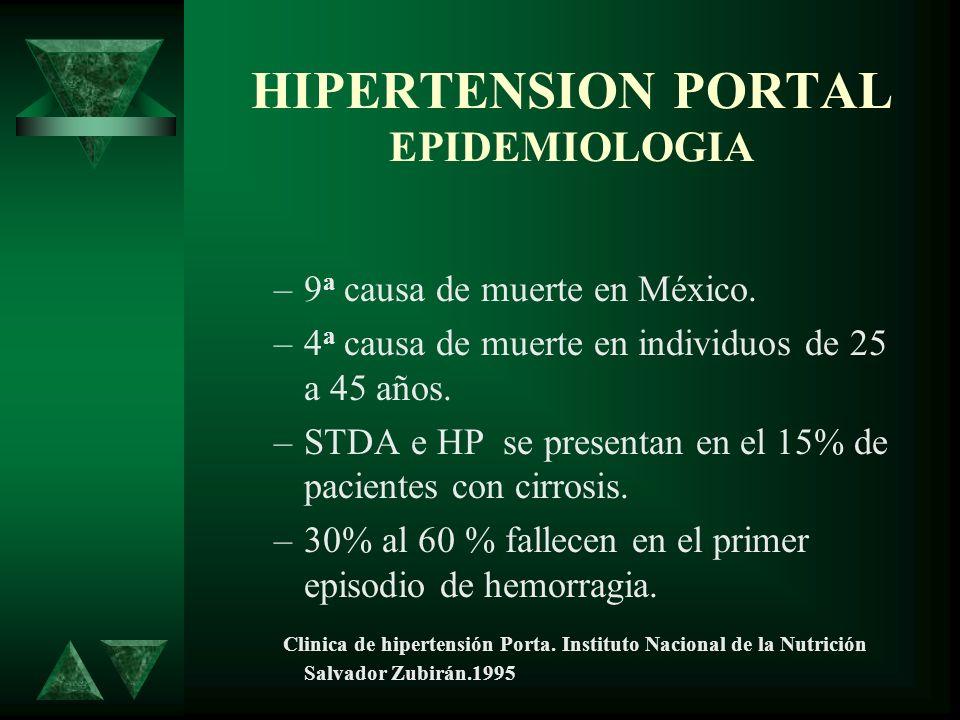 HIPERTENSION PORTAL EPIDEMIOLOGIA –9 a causa de muerte en México. –4 a causa de muerte en individuos de 25 a 45 años. –STDA e HP se presentan en el 15