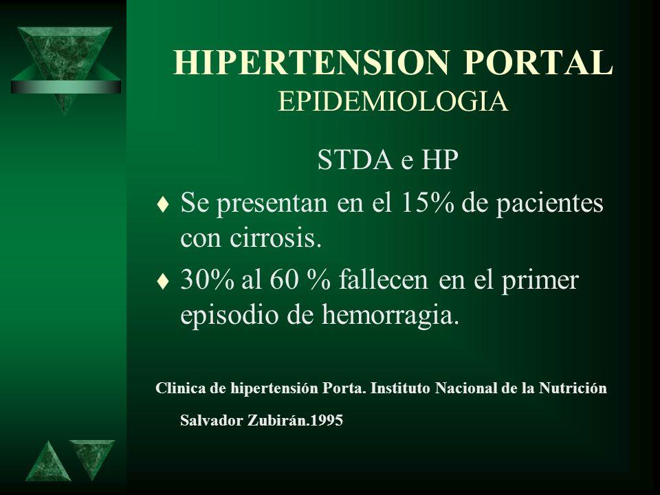 HIPERTENSION PORTAL EPIDEMIOLOGIA STDA e HP Se presentan en el 15% de pacientes con cirrosis. 30% al 60 % fallecen en el primer episodio de hemorragia