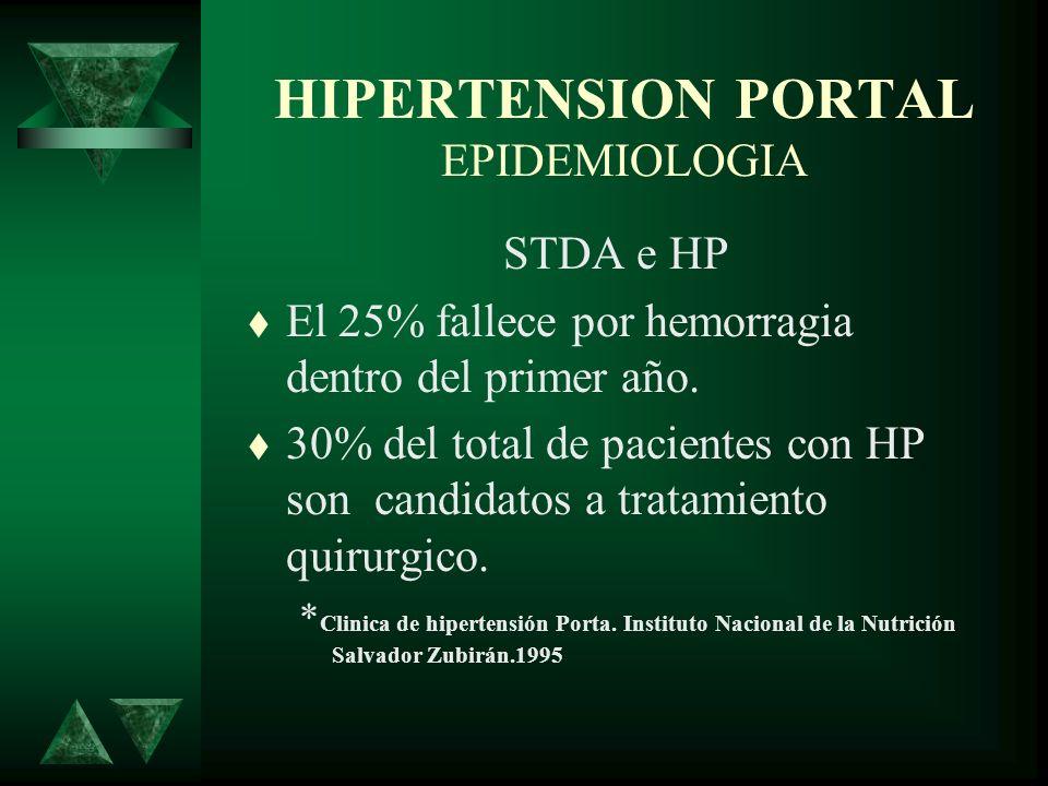 HIPERTENSION PORTAL EPIDEMIOLOGIA STDA e HP El 25% fallece por hemorragia dentro del primer año. 30% del total de pacientes con HP son candidatos a tr