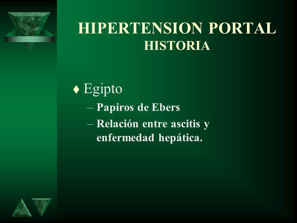 HIPERTENSION PORTAL HISTORIA 1877 Eck –Sugirió la aplicación de un shunt portocava en ascitis.