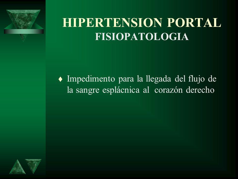 HIPERTENSION PORTAL FISIOPATOLOGIA Impedimento para la llegada del flujo de la sangre esplácnica al corazón derecho