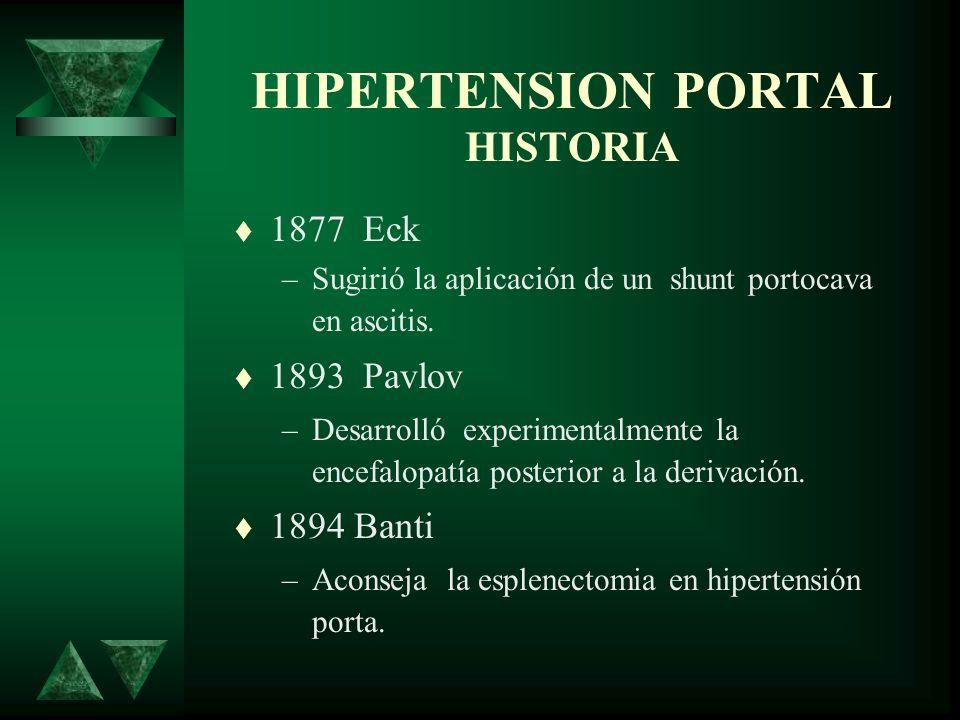 HIPERTENSION PORTAL HISTORIA 1877 Eck –Sugirió la aplicación de un shunt portocava en ascitis. 1893 Pavlov –Desarrolló experimentalmente la encefalopa