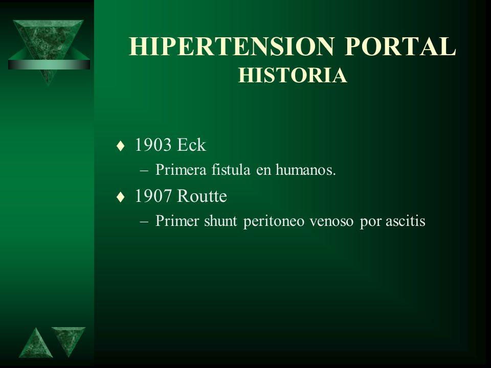 HIPERTENSION PORTAL HISTORIA 1903 Eck –Primera fistula en humanos. 1907 Routte –Primer shunt peritoneo venoso por ascitis
