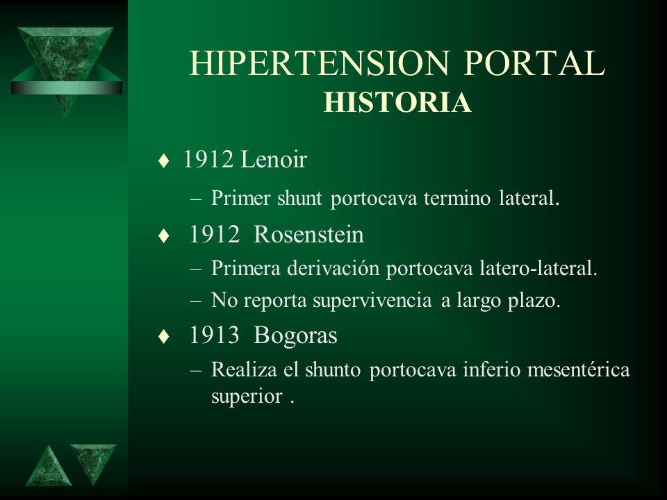 HIPERTENSION PORTAL HISTORIA 1912 Lenoir –Primer shunt portocava termino lateral. 1912 Rosenstein –Primera derivación portocava latero-lateral. –No re