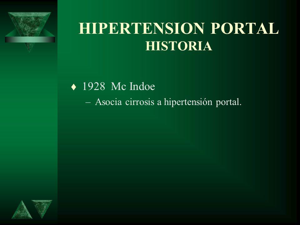 HIPERTENSION PORTAL HISTORIA 1933 Walters –Sugiere el uso de escleroterapia para tratamiento de varices esofágicas.