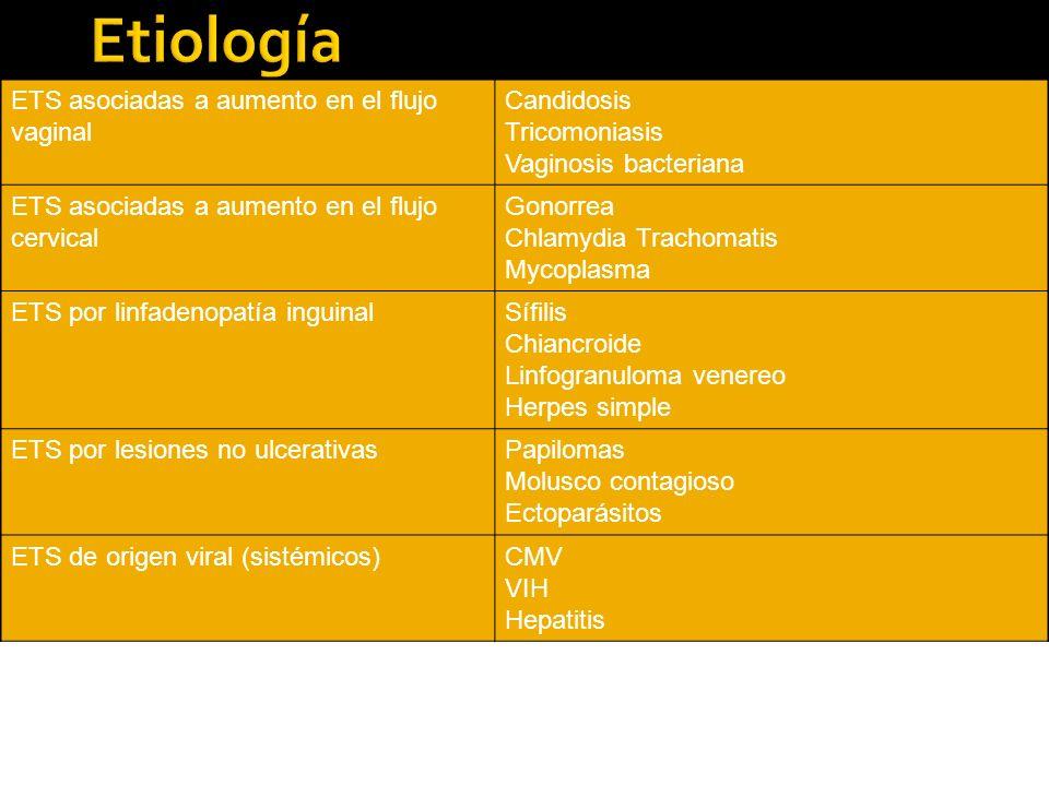 ETS asociadas a aumento en el flujo vaginal Candidosis Tricomoniasis Vaginosis bacteriana ETS asociadas a aumento en el flujo cervical Gonorrea Chlamy