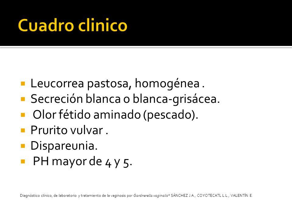 Leucorrea pastosa, homogénea. Secreción blanca o blanca-grisácea. Olor fétido aminado (pescado). Prurito vulvar. Dispareunia. PH mayor de 4 y 5. Diagn