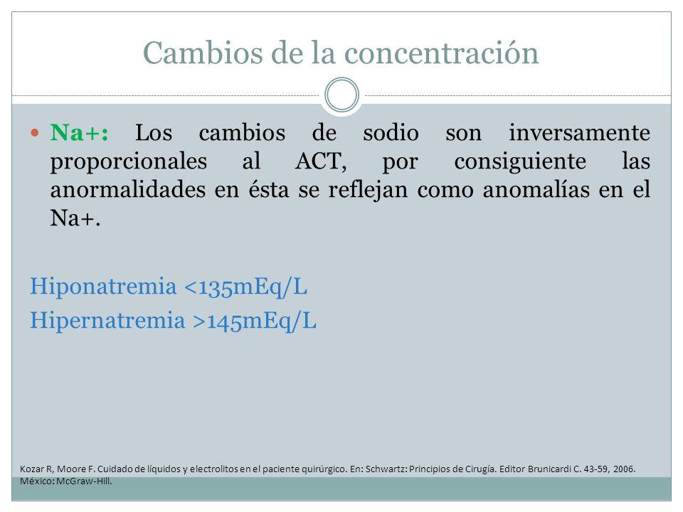 Cambios de la concentración Na+: Los cambios de sodio son inversamente proporcionales al ACT, por consiguiente las anormalidades en ésta se reflejan c