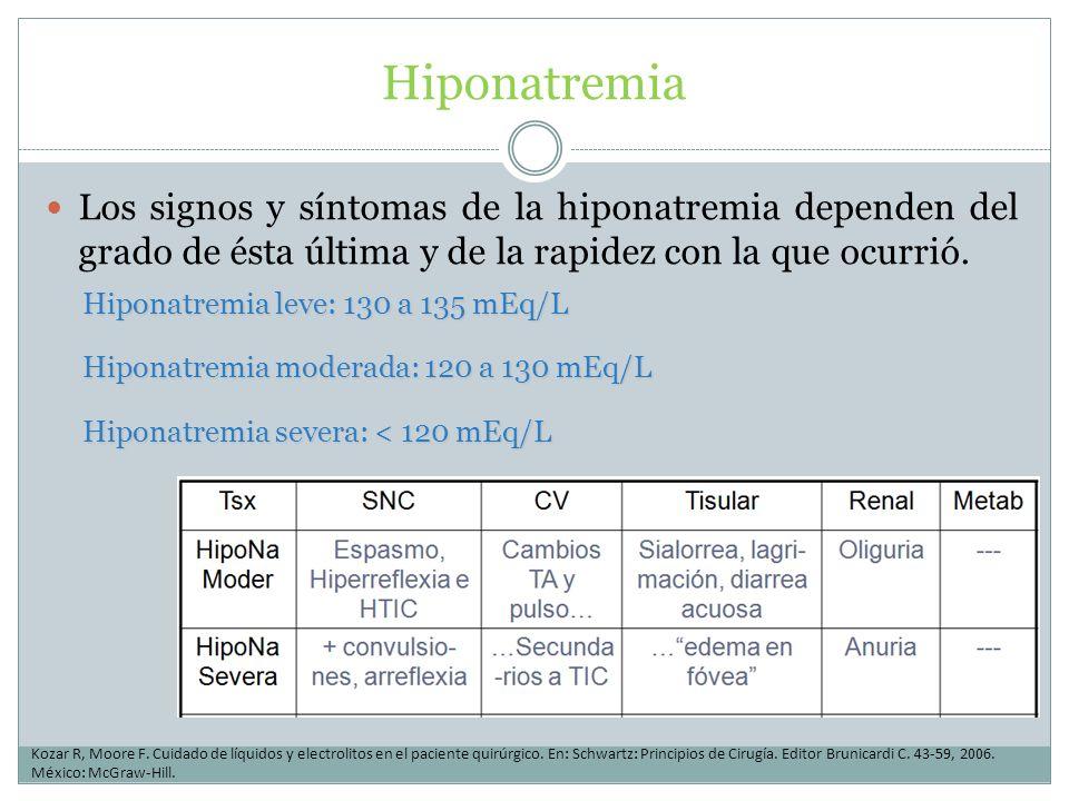 Hiponatremia Los signos y síntomas de la hiponatremia dependen del grado de ésta última y de la rapidez con la que ocurrió. Kozar R, Moore F. Cuidado