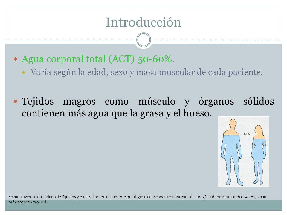 Introducción Agua corporal total (ACT) 50-60%. Varía según la edad, sexo y masa muscular de cada paciente. Tejidos magros como músculo y órganos sólid