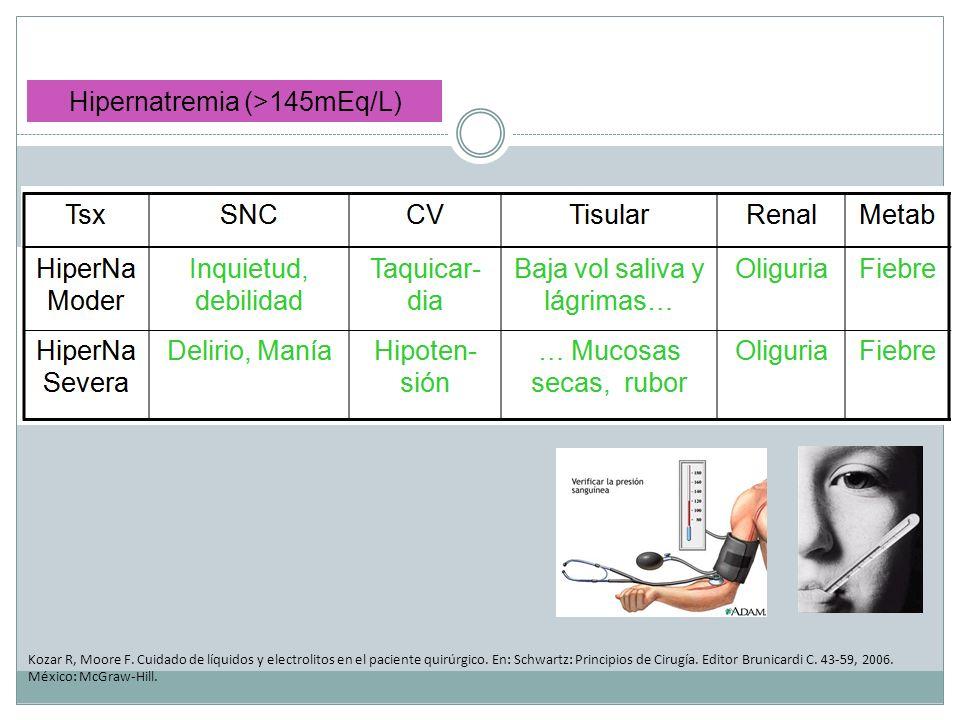 Hipernatremia (>145mEq/L) Kozar R, Moore F. Cuidado de líquidos y electrolitos en el paciente quirúrgico. En: Schwartz: Principios de Cirugía. Editor