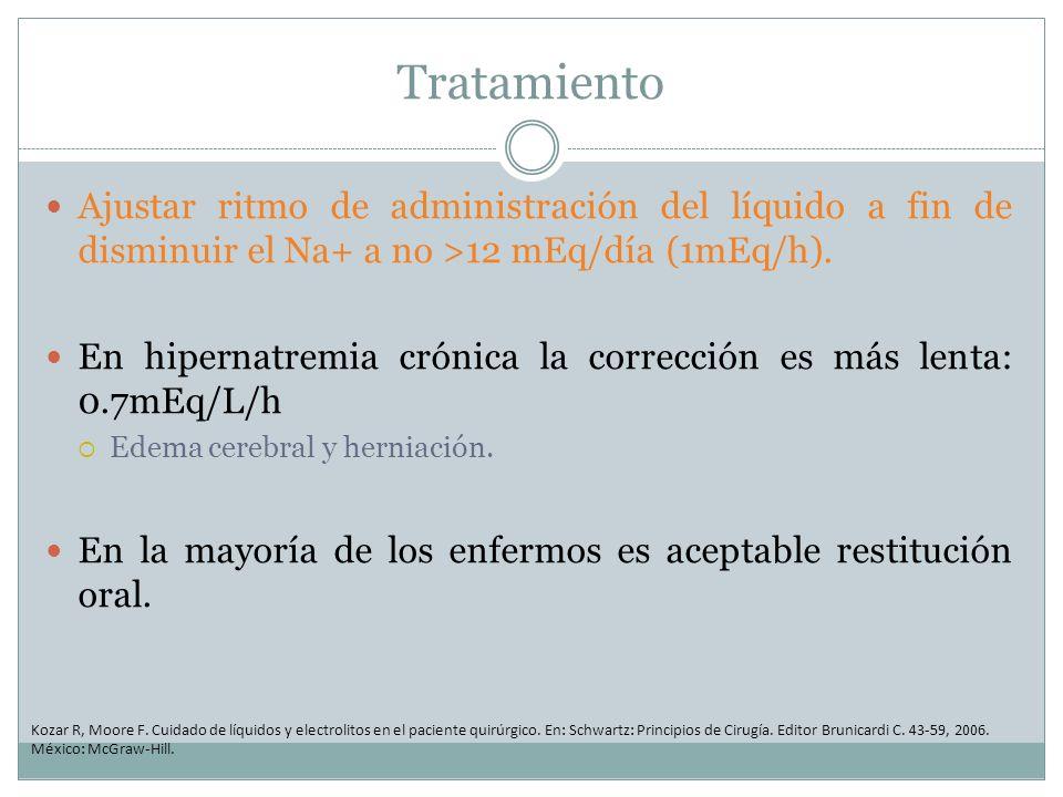 Tratamiento Ajustar ritmo de administración del líquido a fin de disminuir el Na+ a no >12 mEq/día (1mEq/h). En hipernatremia crónica la corrección es