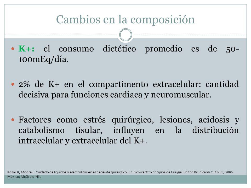 Cambios en la composición K+: el consumo dietético promedio es de 50- 100mEq/día. 2% de K+ en el compartimento extracelular: cantidad decisiva para fu