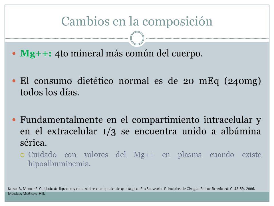 Cambios en la composición Mg++: 4to mineral más común del cuerpo. El consumo dietético normal es de 20 mEq (240mg) todos los días. Fundamentalmente en
