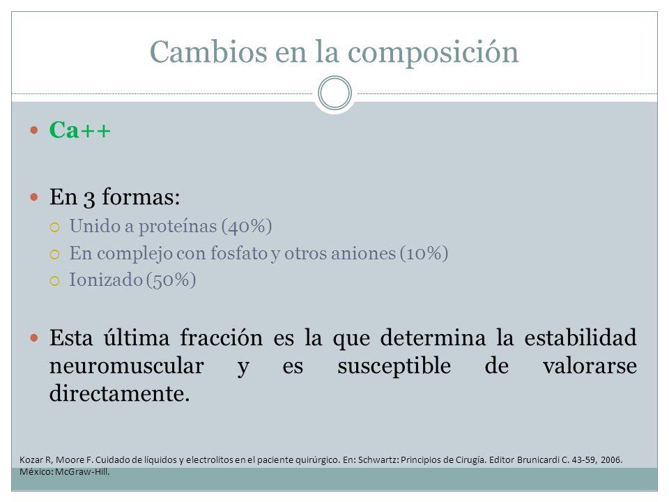 Cambios en la composición Ca++ En 3 formas: Unido a proteínas (40%) En complejo con fosfato y otros aniones (10%) Ionizado (50%) Esta última fracción