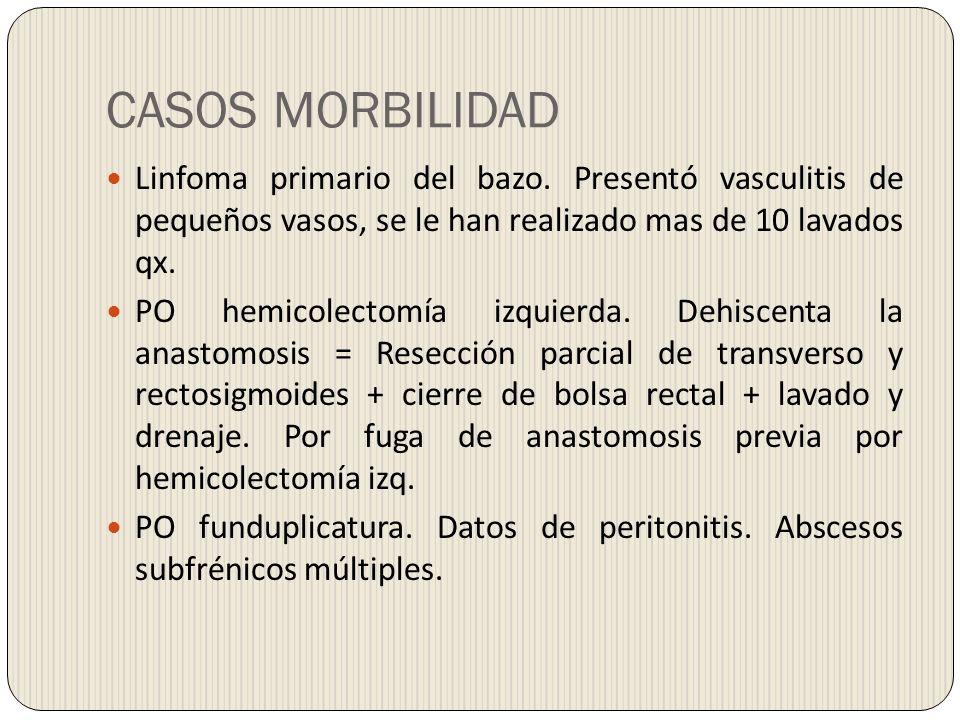 CASOS MORBILIDAD Linfoma primario del bazo. Presentó vasculitis de pequeños vasos, se le han realizado mas de 10 lavados qx. PO hemicolectomía izquier