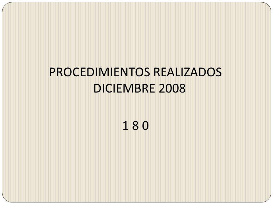 PROCEDIMIENTOS REALIZADOS DICIEMBRE 2008 1 8 0